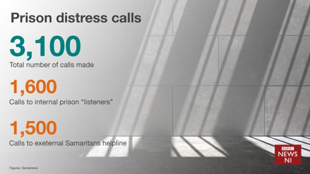 _91776952_calls